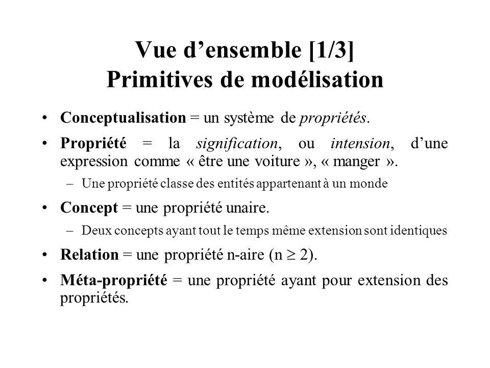 Vue d'ensemble [1/3] Primitives de modélisation